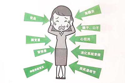 类风湿对人体有哪些危害?